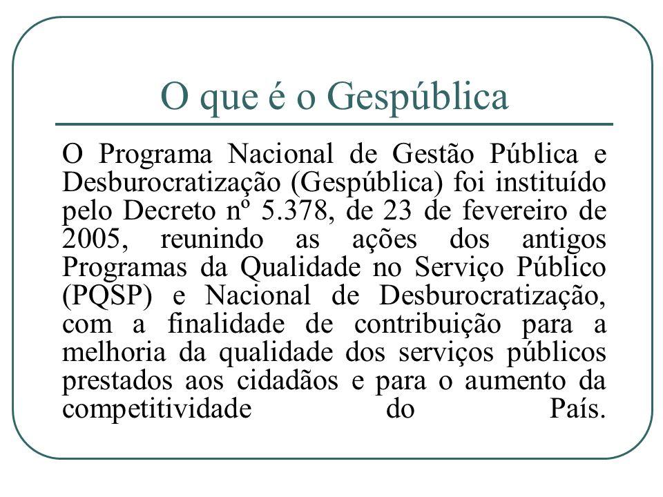 O que é o Gespública O Programa Nacional de Gestão Pública e Desburocratização (Gespública) foi instituído pelo Decreto nº 5.378, de 23 de fevereiro d