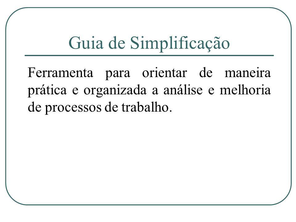 Guia de Simplificação Ferramenta para orientar de maneira prática e organizada a análise e melhoria de processos de trabalho.