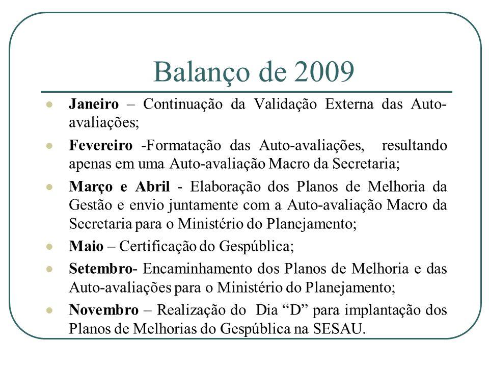 Balanço de 2009 Janeiro – Continuação da Validação Externa das Auto- avaliações; Fevereiro -Formatação das Auto-avaliações, resultando apenas em uma A