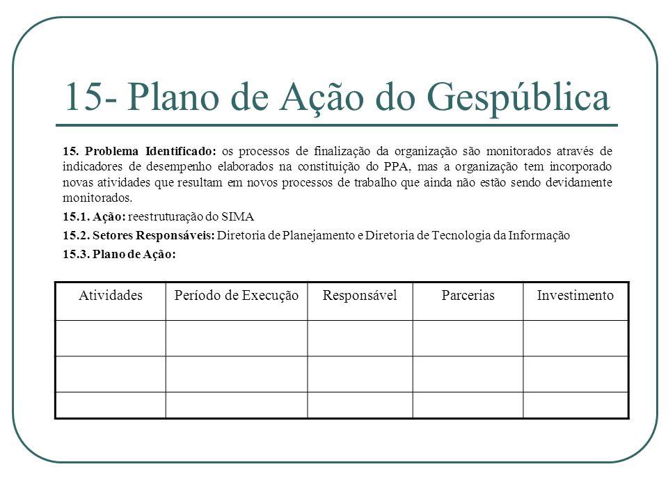 15- Plano de Ação do Gespública 15. Problema Identificado: os processos de finalização da organização são monitorados através de indicadores de desemp