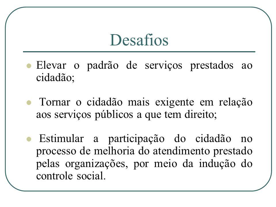 Desafios Elevar o padrão de serviços prestados ao cidadão; Tornar o cidadão mais exigente em relação aos serviços públicos a que tem direito; Estimula