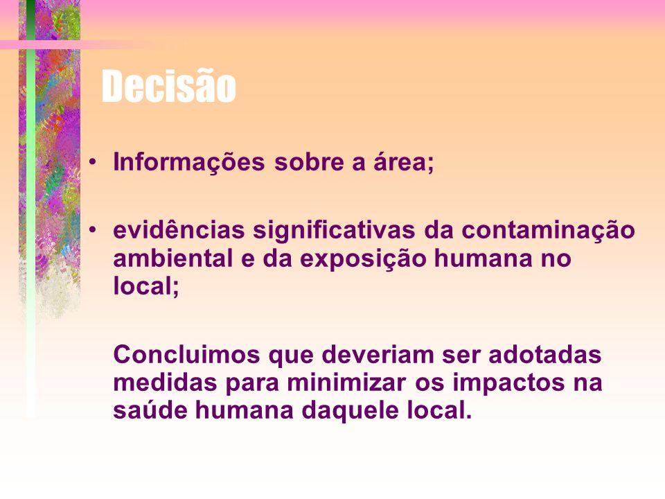 Informações sobre a área; evidências significativas da contaminação ambiental e da exposição humana no local; Concluimos que deveriam ser adotadas med