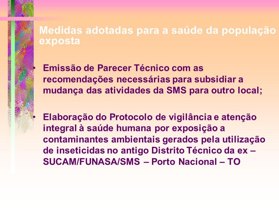 Medidas adotadas para a saúde da população exposta Emissão de Parecer Técnico com as recomendações necessárias para subsidiar a mudança das atividades