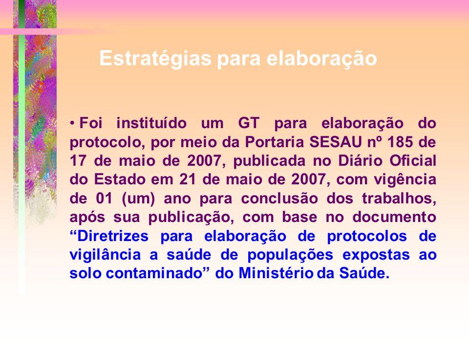 Foi instituído um GT para elaboração do protocolo, por meio da Portaria SESAU nº 185 de 17 de maio de 2007, publicada no Diário Oficial do Estado em 2