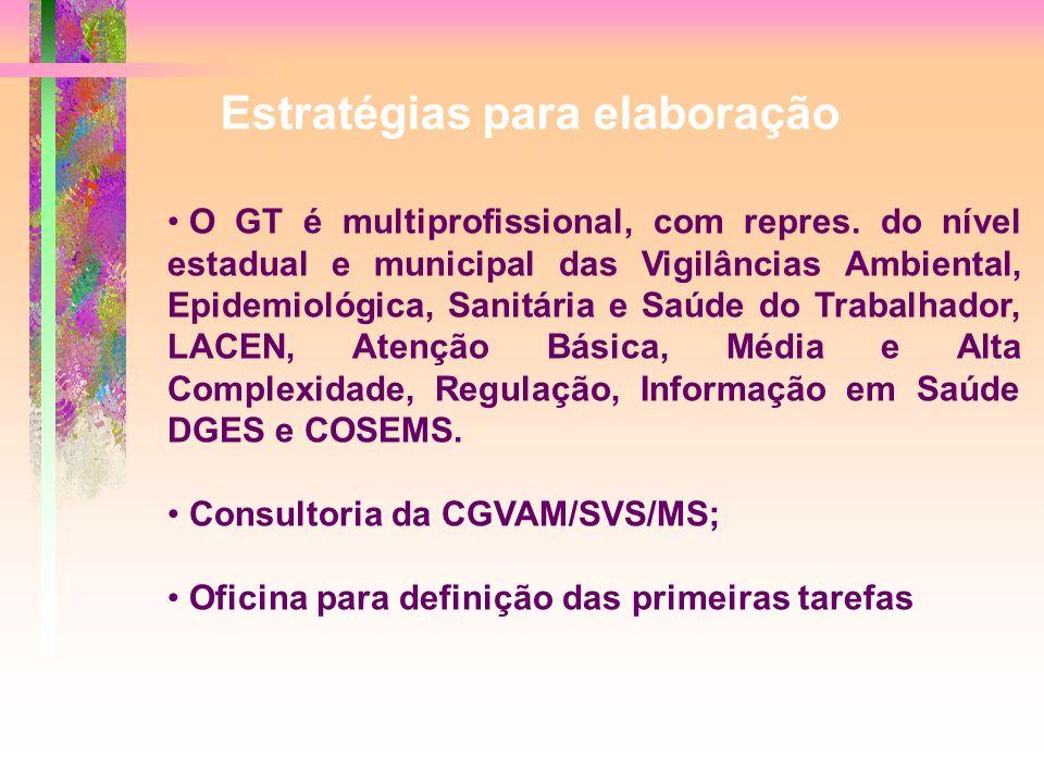 O GT é multiprofissional, com repres. do nível estadual e municipal das Vigilâncias Ambiental, Epidemiológica, Sanitária e Saúde do Trabalhador, LACEN