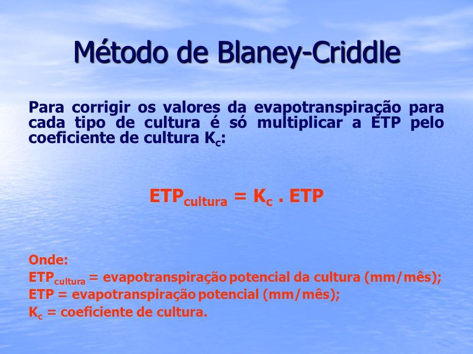 Para corrigir os valores da evapotranspiração para cada tipo de cultura é só multiplicar a ETP pelo coeficiente de cultura K c : ETP cultura = K c. ET