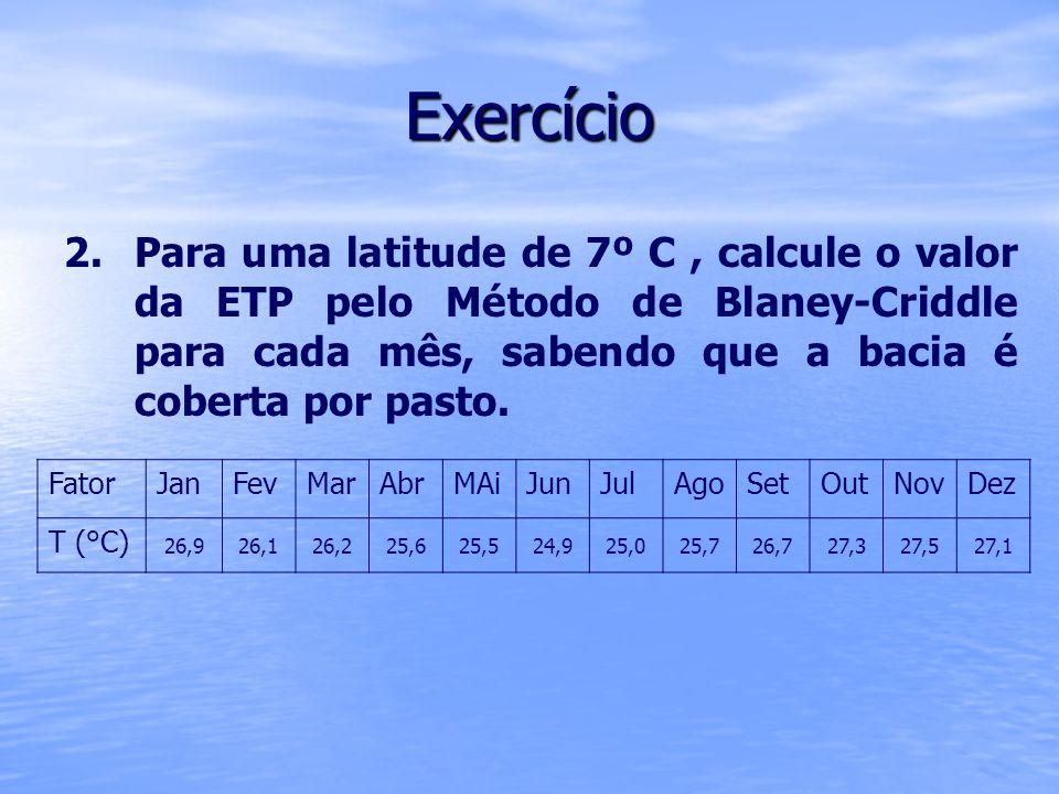 Exercício 2. 2.Para uma latitude de 7º C, calcule o valor da ETP pelo Método de Blaney-Criddle para cada mês, sabendo que a bacia é coberta por pasto.