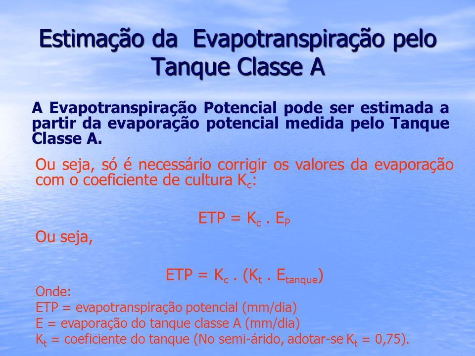 Estimação da Evapotranspiração pelo Tanque Classe A A Evapotranspiração Potencial pode ser estimada a partir da evaporação potencial medida pelo Tanqu