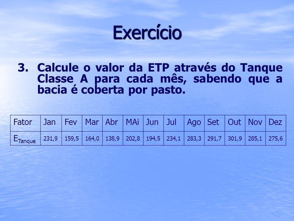 Exercício 3. 3.Calcule o valor da ETP através do Tanque Classe A para cada mês, sabendo que a bacia é coberta por pasto. FatorJanFevMarAbrMAiJunJulAgo