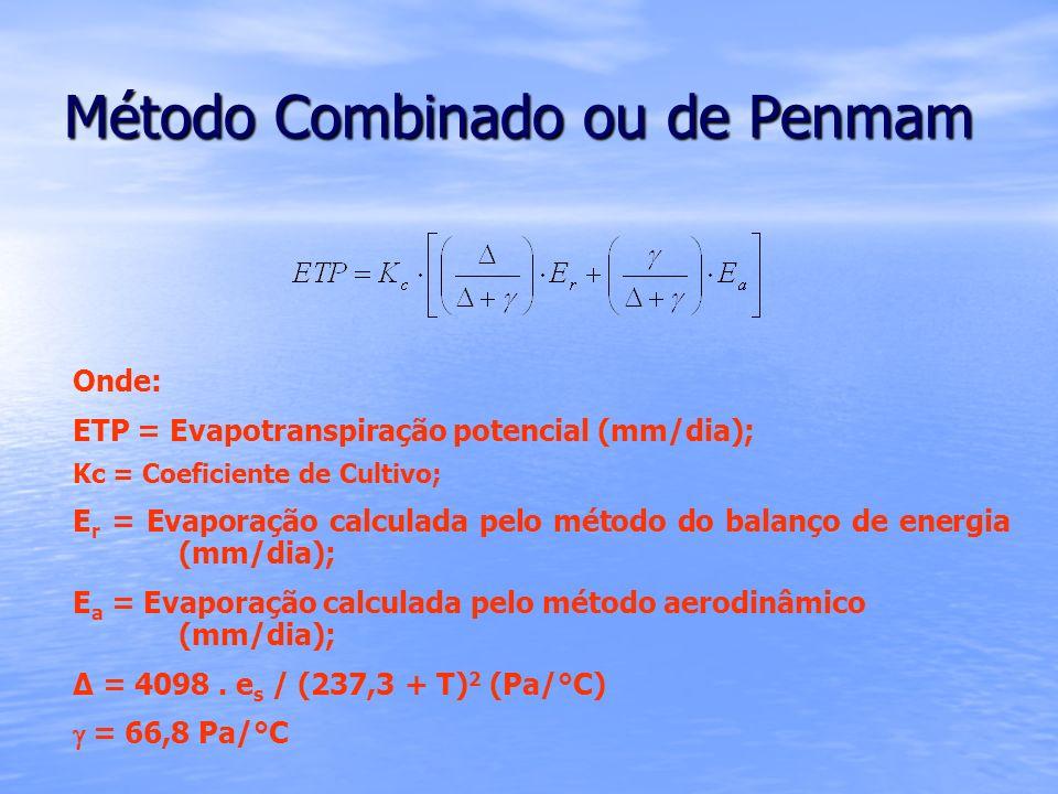 Método Combinado ou de Penmam Onde: ETP = Evapotranspiração potencial (mm/dia); Kc = Coeficiente de Cultivo; E r = Evaporação calculada pelo método do
