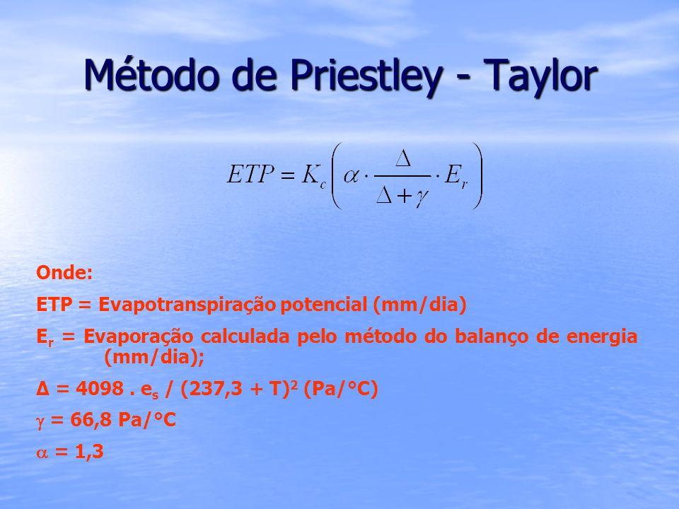 Método de Priestley - Taylor Onde: ETP = Evapotranspiração potencial (mm/dia) E r = Evaporação calculada pelo método do balanço de energia (mm/dia); =