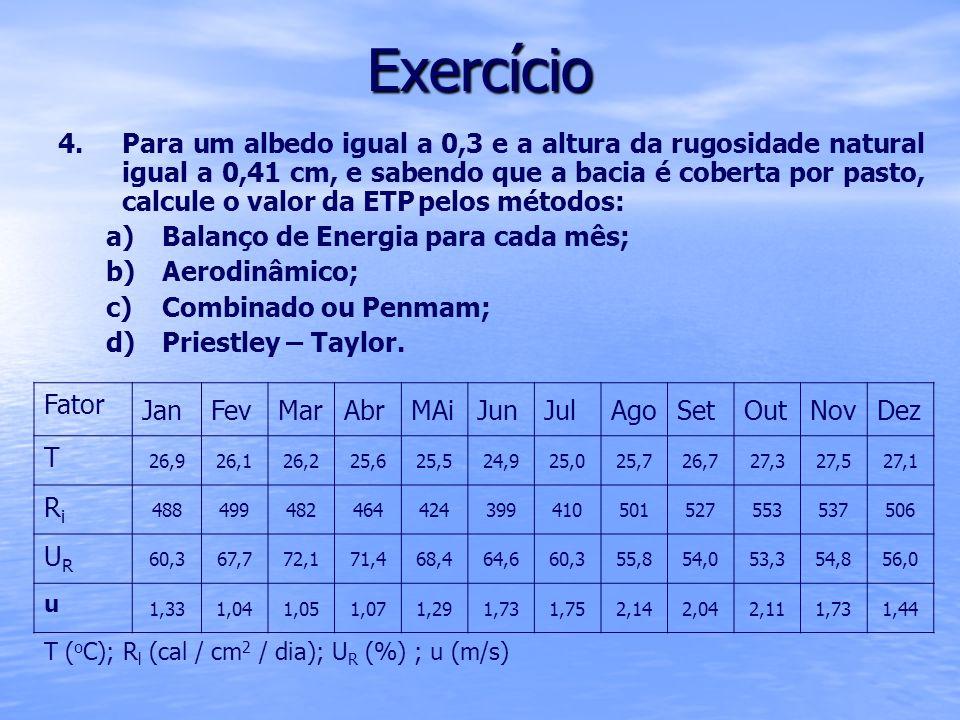 Exercício 4. 4.Para um albedo igual a 0,3 e a altura da rugosidade natural igual a 0,41 cm, e sabendo que a bacia é coberta por pasto, calcule o valor