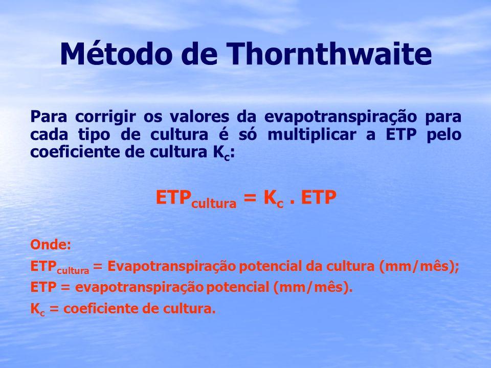 Equações com base na evaporação potencial Para estimar os valores da evapotranspiração potencial através da evaporação potencial, é preciso multiplicar a E P pelo coeficiente de cultura K c.