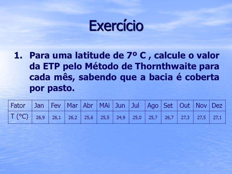 Exercício 1. 1.Para uma latitude de 7º C, calcule o valor da ETP pelo Método de Thornthwaite para cada mês, sabendo que a bacia é coberta por pasto. F