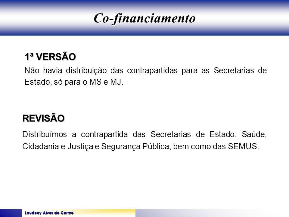 Laudecy Alves do Carmo GOVERNO DO ESTADO DO TOCANTINS SECRETARIA DE ESTADO DA SAÚDE 1ª VERSÃO REVISÃO Não havia distribuição das contrapartidas para a