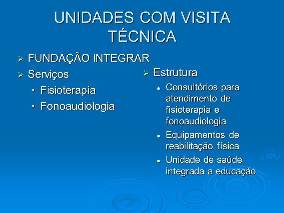 UNIDADES COM VISITA TÉCNICA FUNDAÇÃO INTEGRAR FUNDAÇÃO INTEGRAR Serviços Serviços Fisioterapia Fisioterapia Fonoaudiologia Fonoaudiologia Estrutura Es