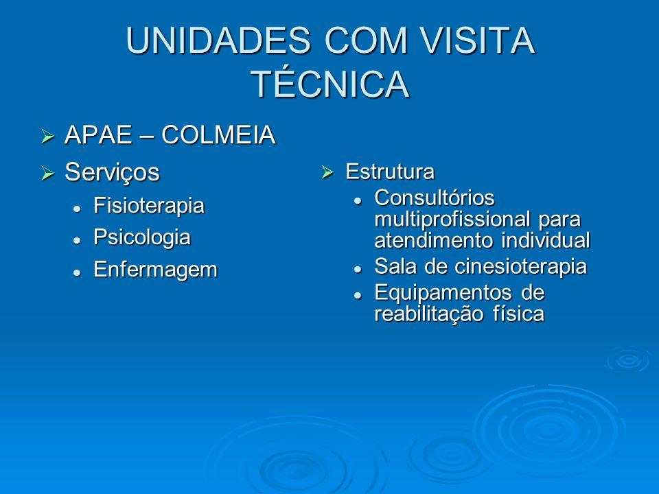UNIDADES COM VISITA TÉCNICA APAE – COLMEIA APAE – COLMEIA Serviços Serviços Fisioterapia Fisioterapia Psicologia Psicologia Enfermagem Enfermagem Estr