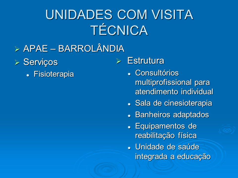UNIDADES COM VISITA TÉCNICA APAE – BARROLÂNDIA APAE – BARROLÂNDIA Serviços Serviços Fisioterapia Fisioterapia Estrutura Estrutura Consultórios multipr