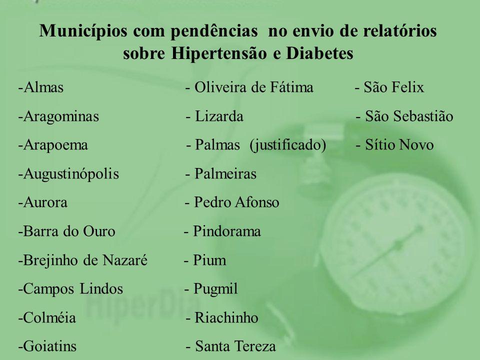 Municípios com pendências no envio de relatórios sobre Hipertensão e Diabetes -Almas - Oliveira de Fátima - São Felix -Aragominas - Lizarda - São Seba