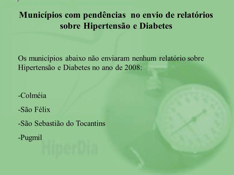 Municípios com pendências no envio de relatórios sobre Hipertensão e Diabetes Os municípios abaixo não enviaram nenhum relatório sobre Hipertensão e D