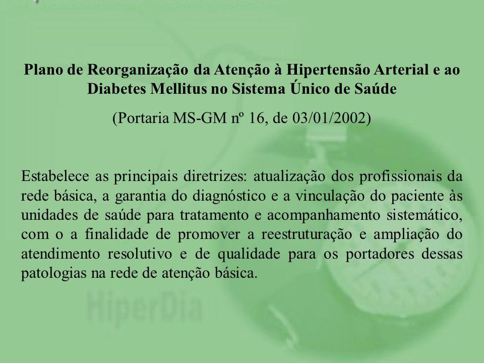 Plano de Reorganização da Atenção à Hipertensão Arterial e ao Diabetes Mellitus no Sistema Único de Saúde (Portaria MS-GM nº 16, de 03/01/2002) Estabe