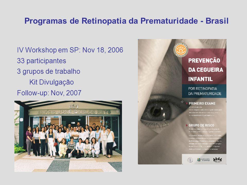 IV Workshop em SP: Nov 18, 2006 33 participantes 3 grupos de trabalho Kit Divulgação Follow-up: Nov, 2007 Programas de Retinopatia da Prematuridade -