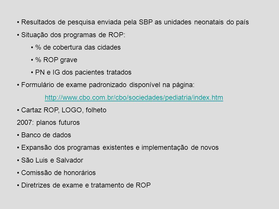 Resultados de pesquisa enviada pela SBP as unidades neonatais do país Situação dos programas de ROP: % de cobertura das cidades % ROP grave PN e IG do