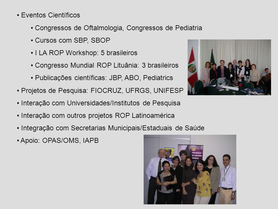Eventos Científicos Congressos de Oftalmologia, Congressos de Pediatria Cursos com SBP, SBOP I LA ROP Workshop: 5 brasileiros Congresso Mundial ROP Li