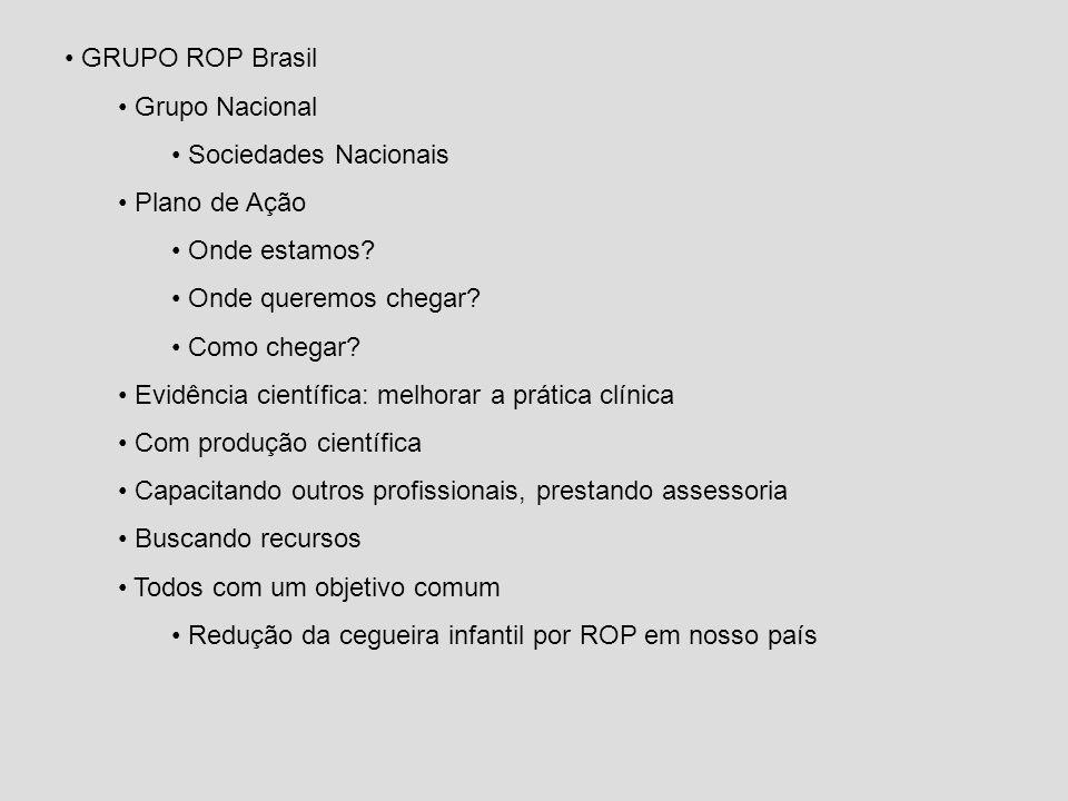 GRUPO ROP Brasil Grupo Nacional Sociedades Nacionais Plano de Ação Onde estamos? Onde queremos chegar? Como chegar? Evidência científica: melhorar a p