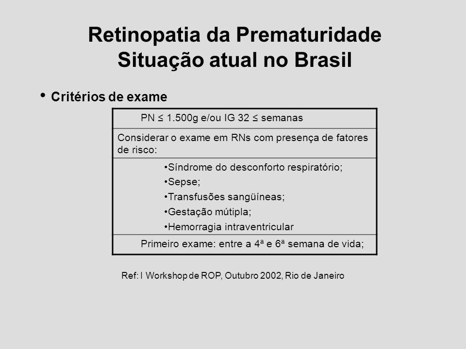 Retinopatia da Prematuridade Situação atual no Brasil Critérios de exame PN 1.500g e/ou IG 32 semanas Considerar o exame em RNs com presença de fatore