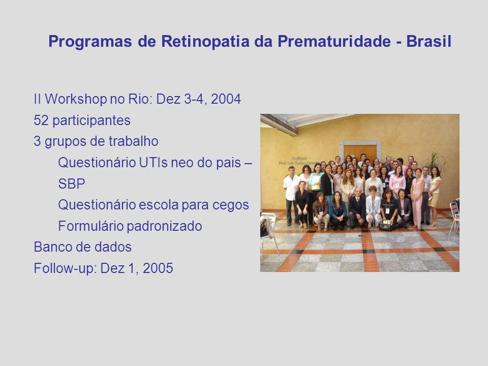 II Workshop no Rio: Dez 3-4, 2004 52 participantes 3 grupos de trabalho Questionário UTIs neo do pais – SBP Questionário escola para cegos Formulário