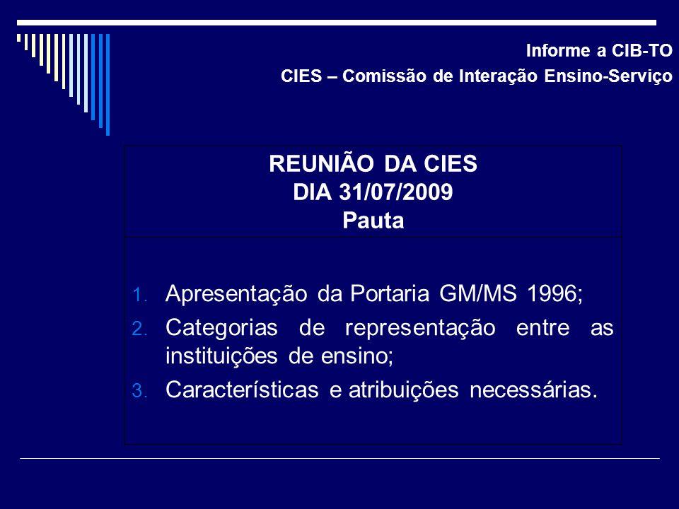 Informe a CIB-TO CIES – Comissão de Interação Ensino-Serviço REUNIÃO DA CIES DIA 31/07/2009 Pauta 1.