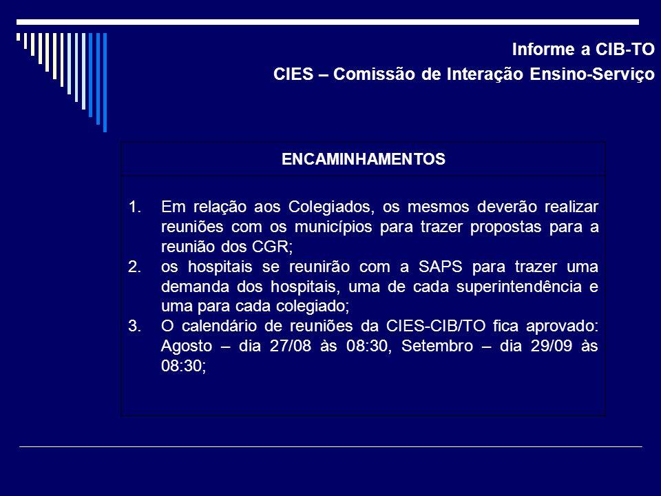 ENCAMINHAMENTOS 1.Em relação aos Colegiados, os mesmos deverão realizar reuniões com os municípios para trazer propostas para a reunião dos CGR; 2.os hospitais se reunirão com a SAPS para trazer uma demanda dos hospitais, uma de cada superintendência e uma para cada colegiado; 3.O calendário de reuniões da CIES-CIB/TO fica aprovado: Agosto – dia 27/08 às 08:30, Setembro – dia 29/09 às 08:30; Informe a CIB-TO CIES – Comissão de Interação Ensino-Serviço