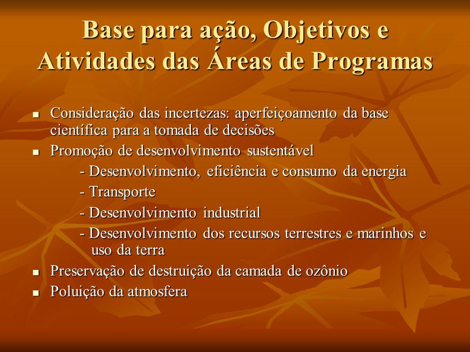 Base para ação, Objetivos e Atividades das Áreas de Programas Consideração das incertezas: aperfeiçoamento da base científica para a tomada de decisões Consideração das incertezas: aperfeiçoamento da base científica para a tomada de decisões Promoção de desenvolvimento sustentável Promoção de desenvolvimento sustentável - Desenvolvimento, eficiência e consumo da energia - Transporte - Desenvolvimento industrial - Desenvolvimento dos recursos terrestres e marinhos e uso da terra Preservação de destruição da camada de ozônio Preservação de destruição da camada de ozônio Poluição da atmosfera Poluição da atmosfera