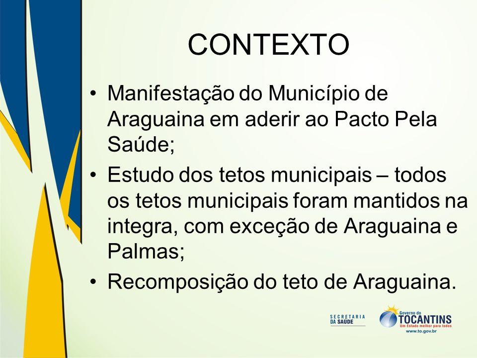 CONTEXTO Manifestação do Município de Araguaina em aderir ao Pacto Pela Saúde; Estudo dos tetos municipais – todos os tetos municipais foram mantidos na integra, com exceção de Araguaina e Palmas; Recomposição do teto de Araguaina.