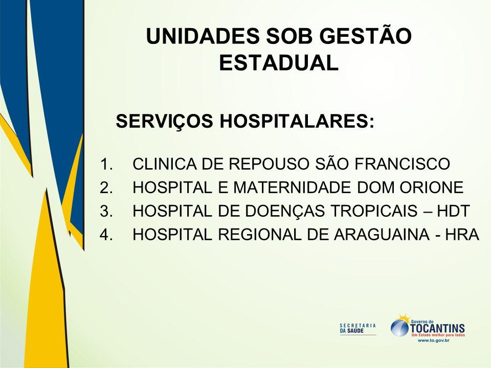 UNIDADES SOB GESTÃO ESTADUAL SERVIÇOS HOSPITALARES: 1.CLINICA DE REPOUSO SÃO FRANCISCO 2.HOSPITAL E MATERNIDADE DOM ORIONE 3.HOSPITAL DE DOENÇAS TROPICAIS – HDT 4.HOSPITAL REGIONAL DE ARAGUAINA - HRA