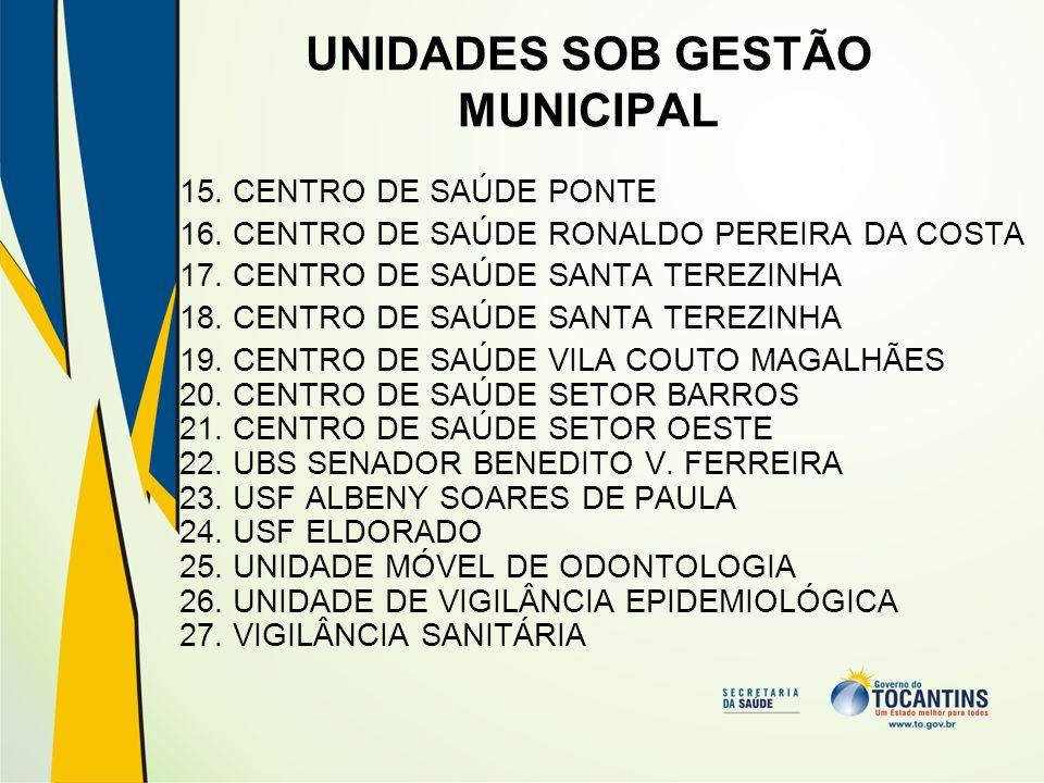 SERVIÇOS ASSUMIDOS POR ARAGUAINA CONSULTAS ESPECIALIZADAS ENDOSCOPIA DIGESTIVA ULTRASSONOGRAFIA MAMOGRAFIA PATOLOGIA CLÍNICA/população própria