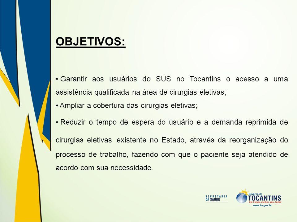 OBJETIVOS: Garantir aos usuários do SUS no Tocantins o acesso a uma assistência qualificada na área de cirurgias eletivas; Ampliar a cobertura das cir
