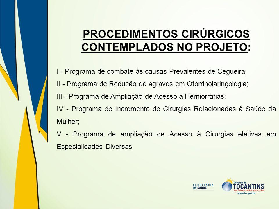 PROCEDIMENTOS CIRÚRGICOS CONTEMPLADOS NO PROJETO: I - Programa de combate às causas Prevalentes de Cegueira; II - Programa de Redução de agravos em Ot