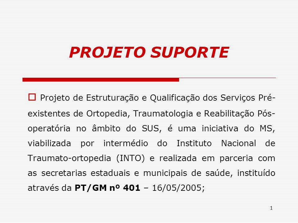 1 PROJETO SUPORTE Projeto de Estruturação e Qualificação dos Serviços Pré- existentes de Ortopedia, Traumatologia e Reabilitação Pós- operatória no âm