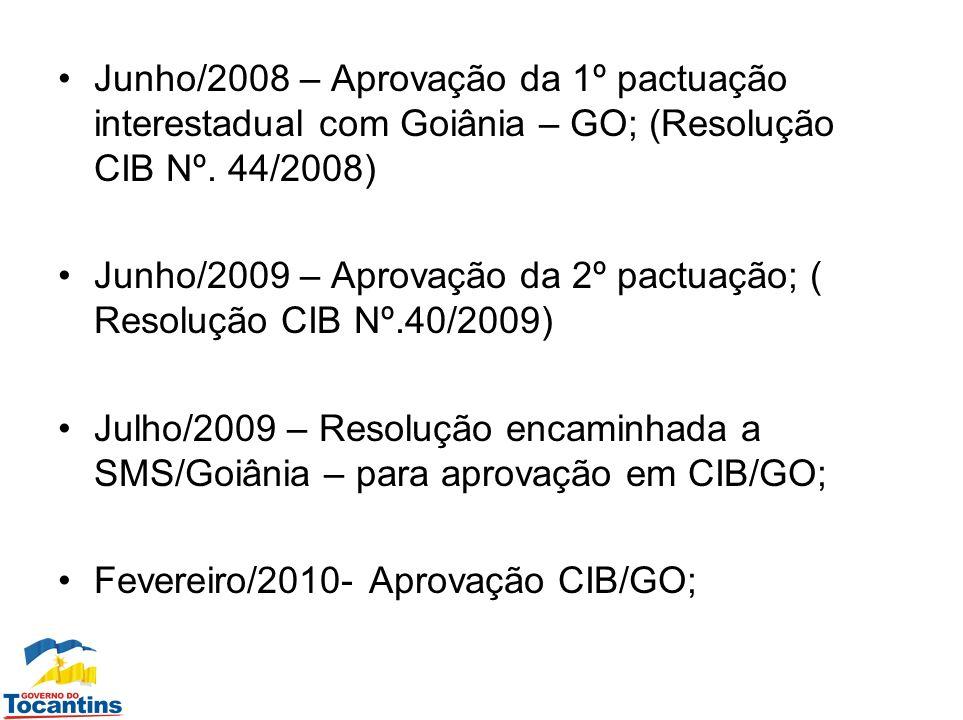 Junho/2008 – Aprovação da 1º pactuação interestadual com Goiânia – GO; (Resolução CIB Nº. 44/2008) Junho/2009 – Aprovação da 2º pactuação; ( Resolução