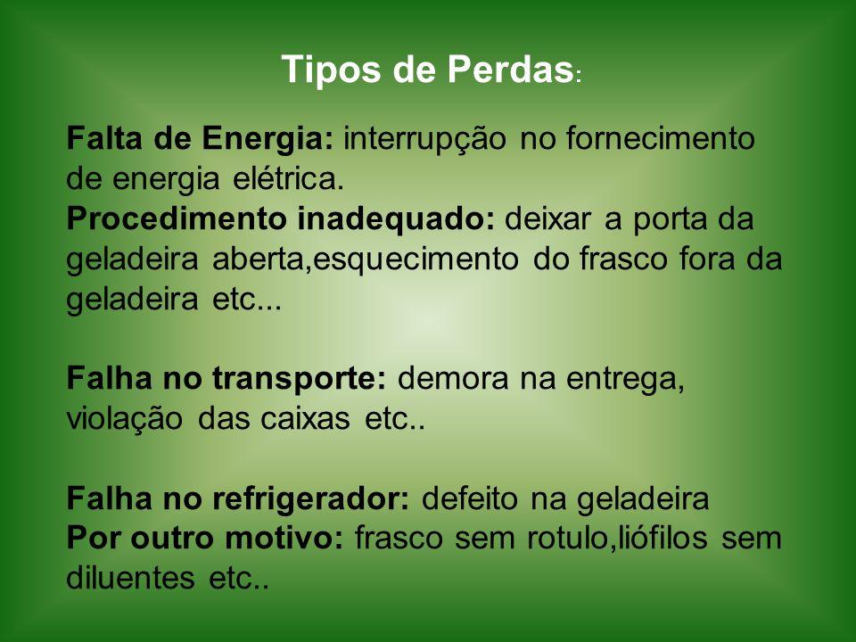 Tipos de Perdas : Falta de Energia: interrupção no fornecimento de energia elétrica. Procedimento inadequado: deixar a porta da geladeira aberta,esque