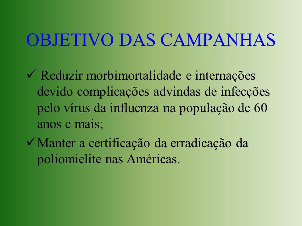 OBJETIVO DAS CAMPANHAS Reduzir morbimortalidade e internações devido complicações advindas de infecções pelo vírus da influenza na população de 60 anos e mais; Manter a certificação da erradicação da poliomielite nas Américas.