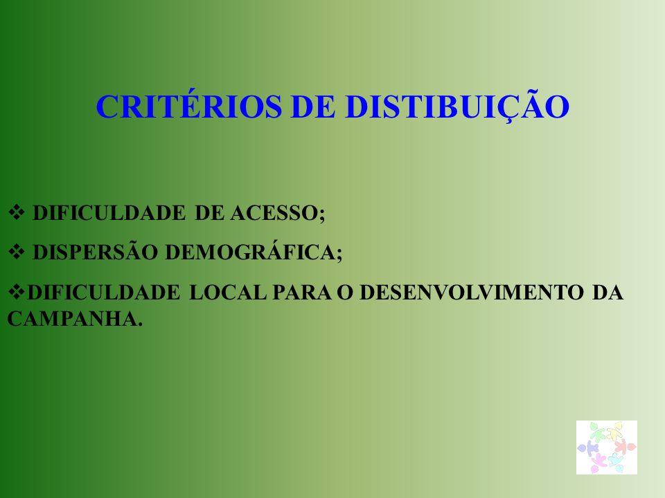 CRITÉRIOS DE DISTIBUIÇÃO DIFICULDADE DE ACESSO; DISPERSÃO DEMOGRÁFICA; DIFICULDADE LOCAL PARA O DESENVOLVIMENTO DA CAMPANHA.