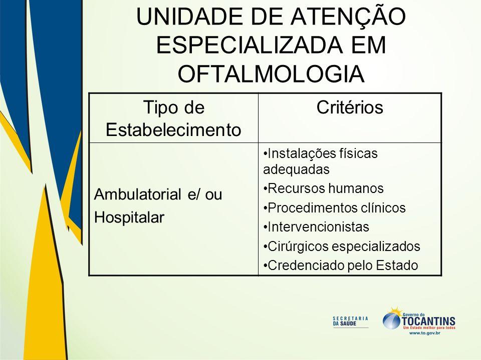 UNIDADE DE ATENÇÃO ESPECIALIZADA EM OFTALMOLOGIA Tipo de Estabelecimento Critérios Ambulatorial e/ ou Hospitalar Instalações físicas adequadas Recurso