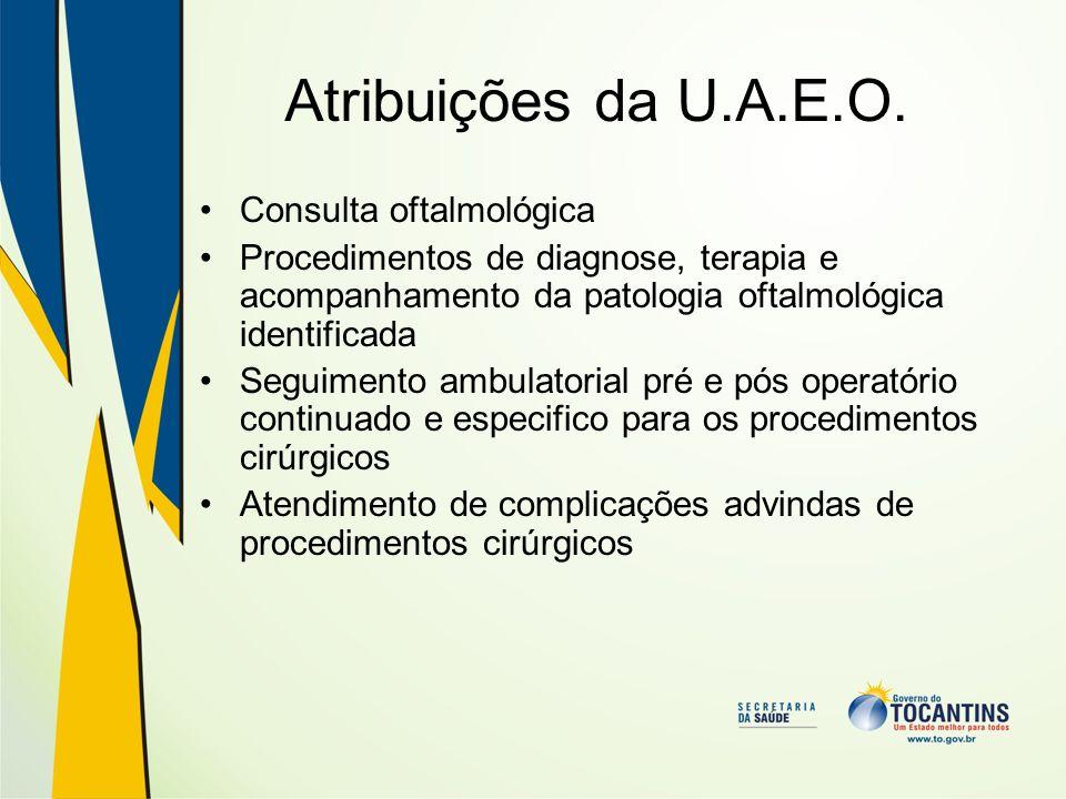 Atribuições da U.A.E.O. Consulta oftalmológica Procedimentos de diagnose, terapia e acompanhamento da patologia oftalmológica identificada Seguimento