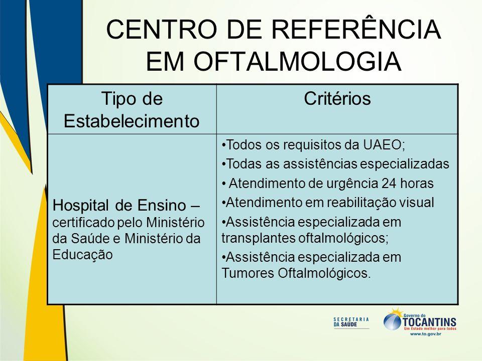 CENTRO DE REFERÊNCIA EM OFTALMOLOGIA Tipo de Estabelecimento Critérios Hospital de Ensino – certificado pelo Ministério da Saúde e Ministério da Educa