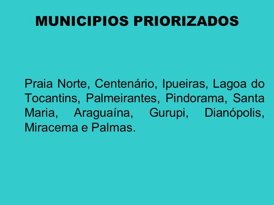 MUNICIPIOS PRIORIZADOS Praia Norte, Centenário, Ipueiras, Lagoa do Tocantins, Palmeirantes, Pindorama, Santa Maria, Araguaína, Gurupi, Dianópolis, Mir