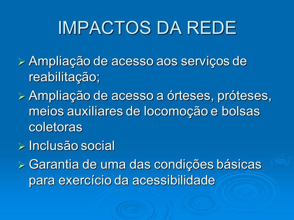 IMPACTOS DA REDE Ampliação de acesso aos serviços de reabilitação; Ampliação de acesso a órteses, próteses, meios auxiliares de locomoção e bolsas col