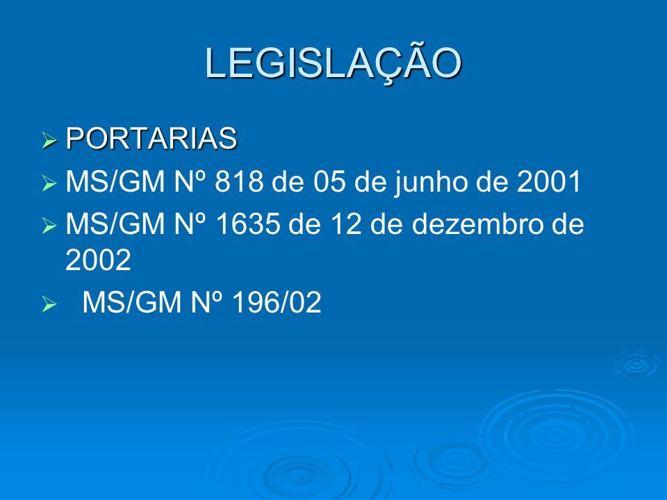LEGISLAÇÃO PORTARIAS PORTARIAS MS/GM Nº 818 de 05 de junho de 2001 MS/GM Nº 1635 de 12 de dezembro de 2002 MS/GM Nº 196/02